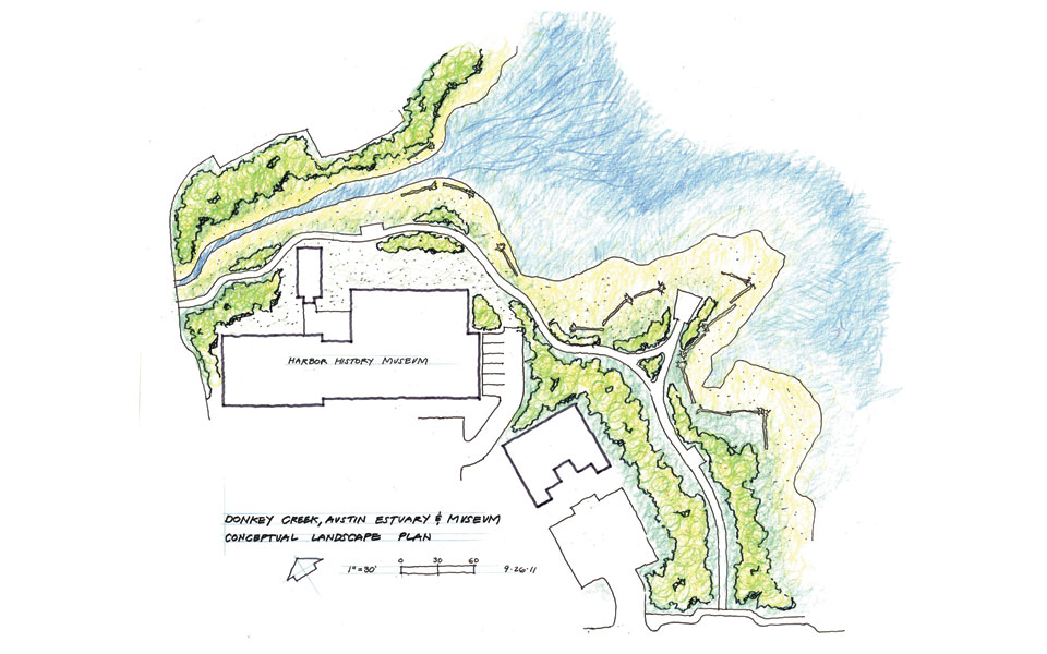Nakano Associates Donkey Creek Daylighting and Estuary Restoration